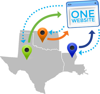 Multi-Location RV Dealership Solutions on map nashville, map amsterdam, map edinburgh, map ireland, map sydney, map tokyo, map venice, map valencia, map central, map victoria, map spain, map bangkok, map taipei, map france, map mobile, map buenos aires, map berlin, map columbus, map singapore, map austin,